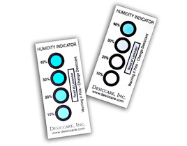 Indicator Cards