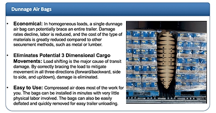 Dunnage air bags protect truckloads during shipping