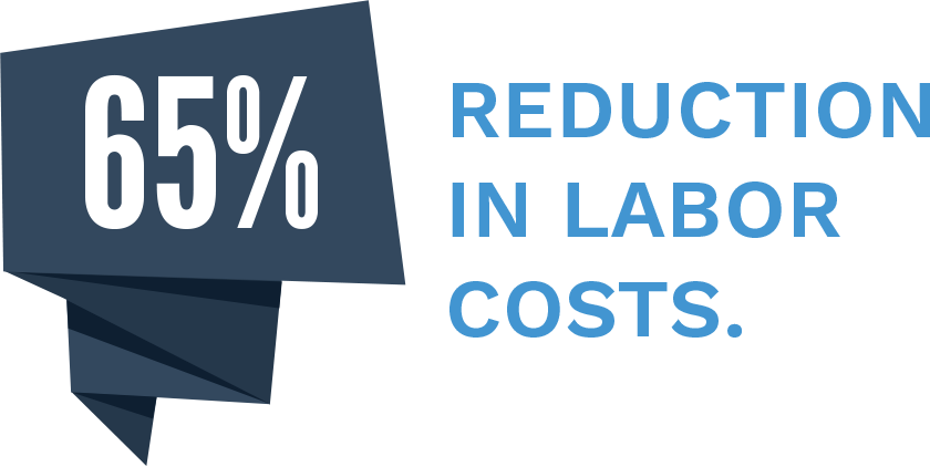 Case Study: Auto bagging system saves 65% in labor costs