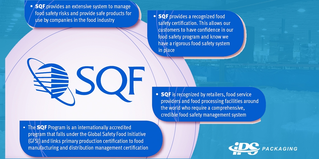 What is SQF?