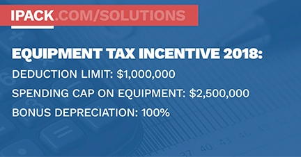 Equipment tax incentive increase for 2018
