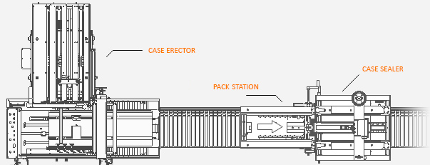 IPS Automation & Packaging Drawing Tool